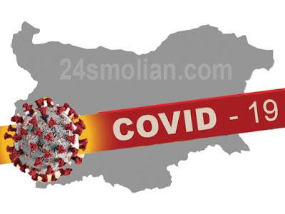 Националната информационна система: 171 са новите случаи с COVID-19 у нас, 11 са починали за денонощието