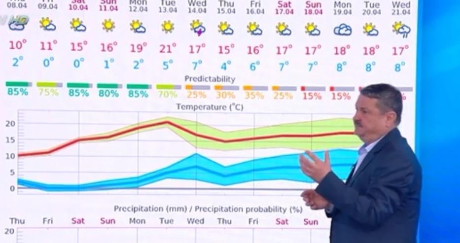 Проф. Рачев: Следващата седмица температурата ще стигне над 20 градуса
